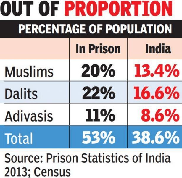 স্বাধীন ভারতে কেমন আছে সংখ্যালঘু মুসলিমরা?