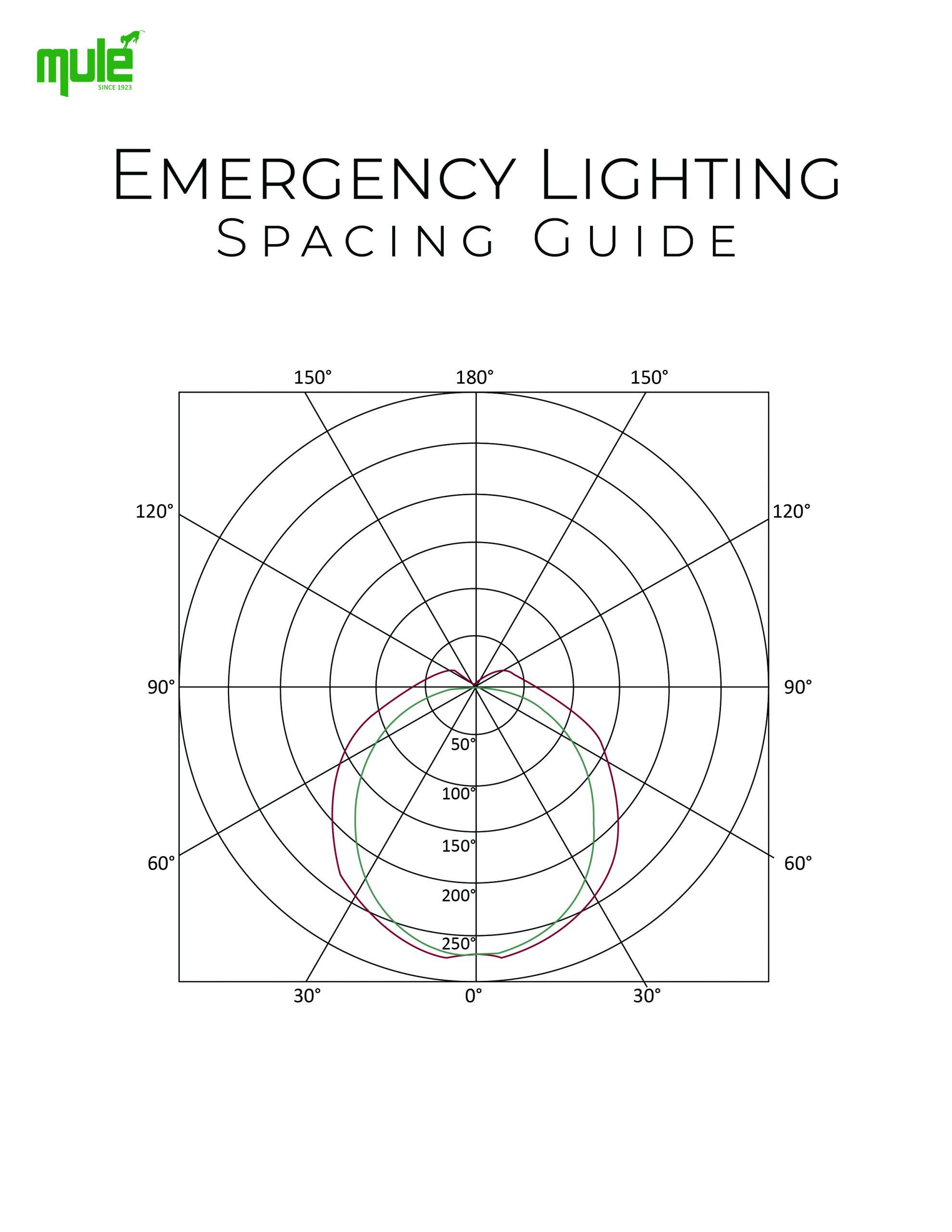 Mule Lighting - Emergency Lighting Spacing Guide