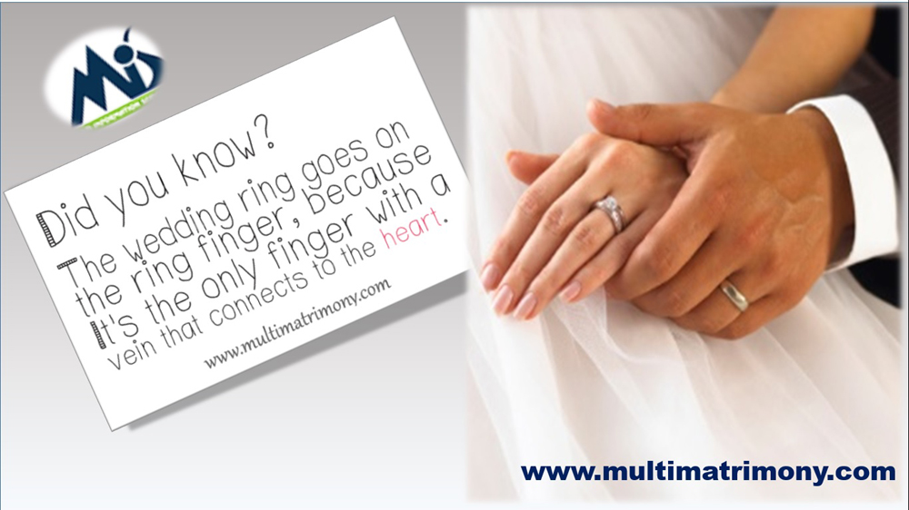 Why Wedding Ring Goes On The Ring Finger