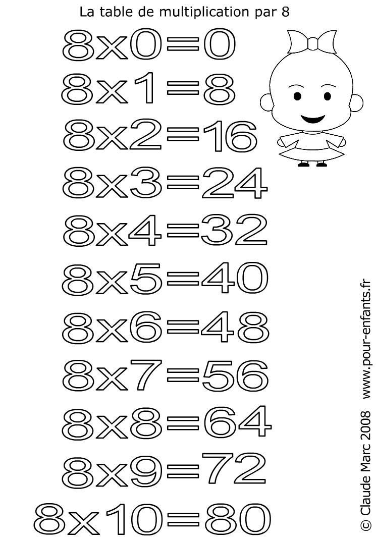 coloriages des tables de multiplications imprimer et colorier les tables de 2 3 4 5 6 7 8 9 10