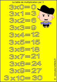 jeux de multiplication jeu de puzzle