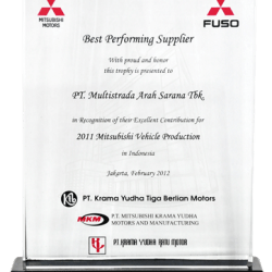 Best Performance Supplier MASA-KTB
