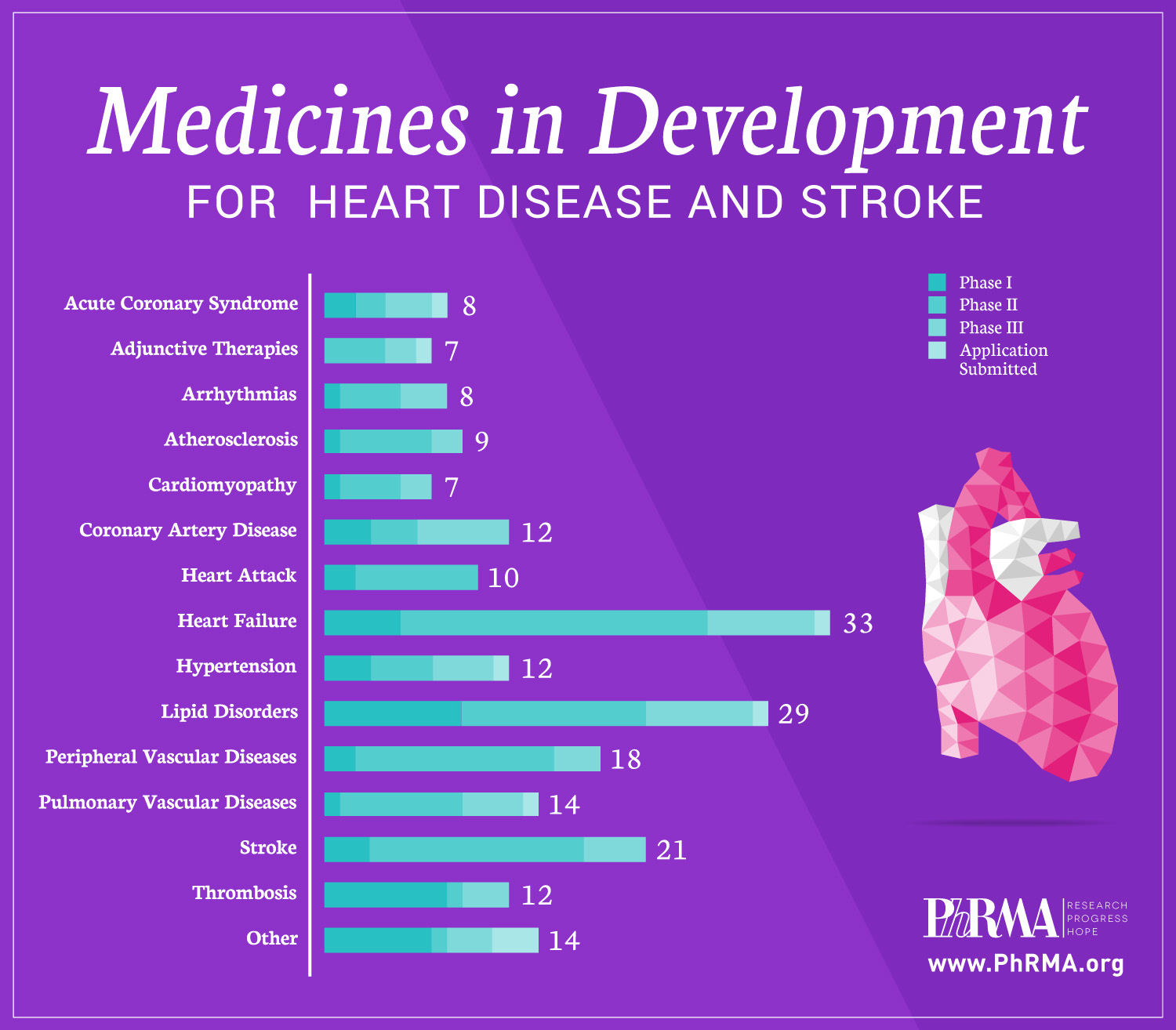 Phrma And The Association Of Black Cardiologists Report