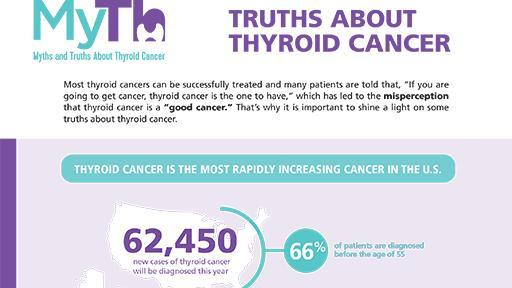 Image result for thyroid cancer