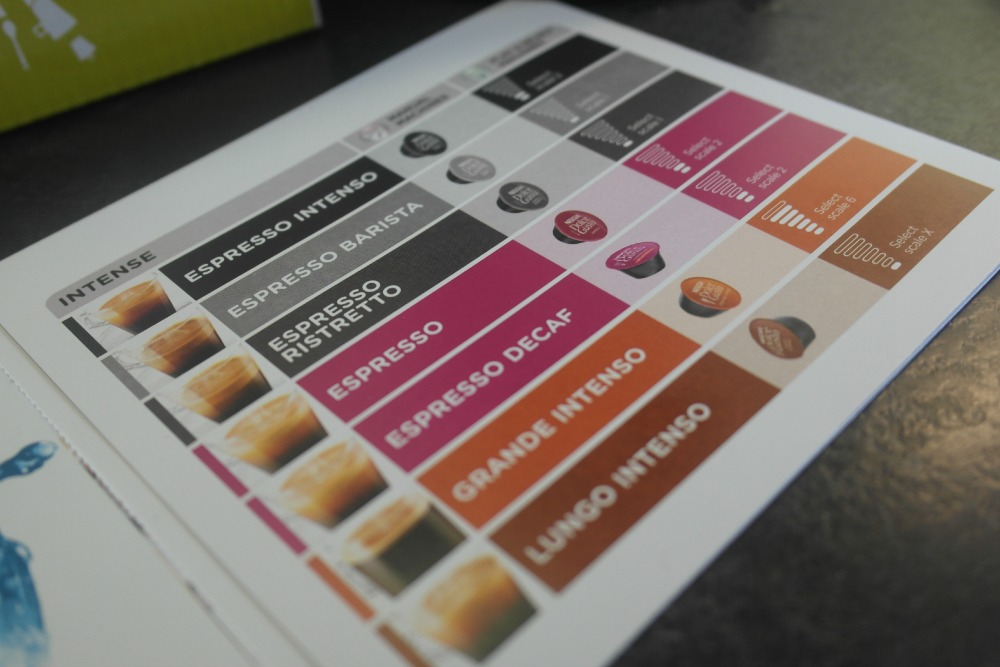 Dolce Gusto Flavours