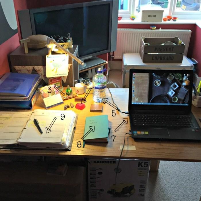 Anatomy of a desk