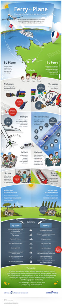 ferry-to-france-vs-plane-infographic
