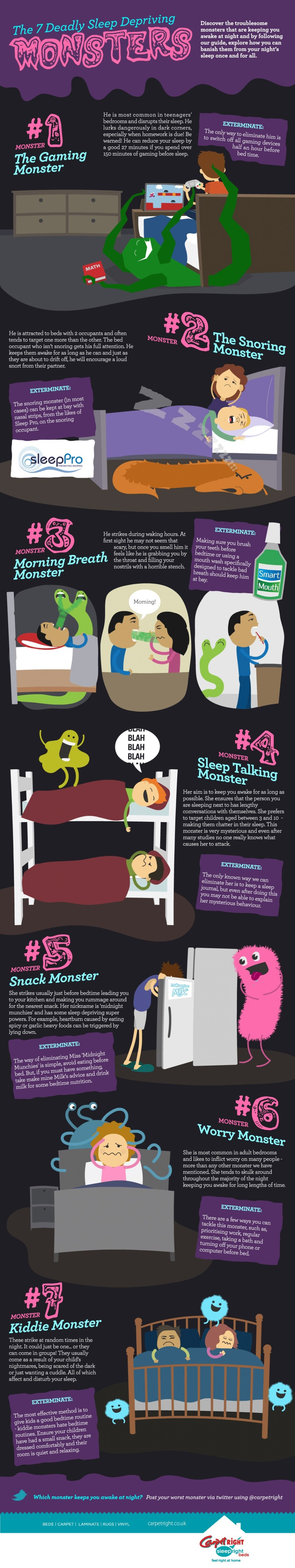 Sleep Monsters – Which One Keeps You Awake At Night?