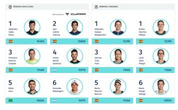 ranking World Padel Tour 2021