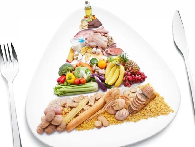 Como Fazer Uma Dieta Saudável Para Emagrecer - MundoBoaForma.com.br
