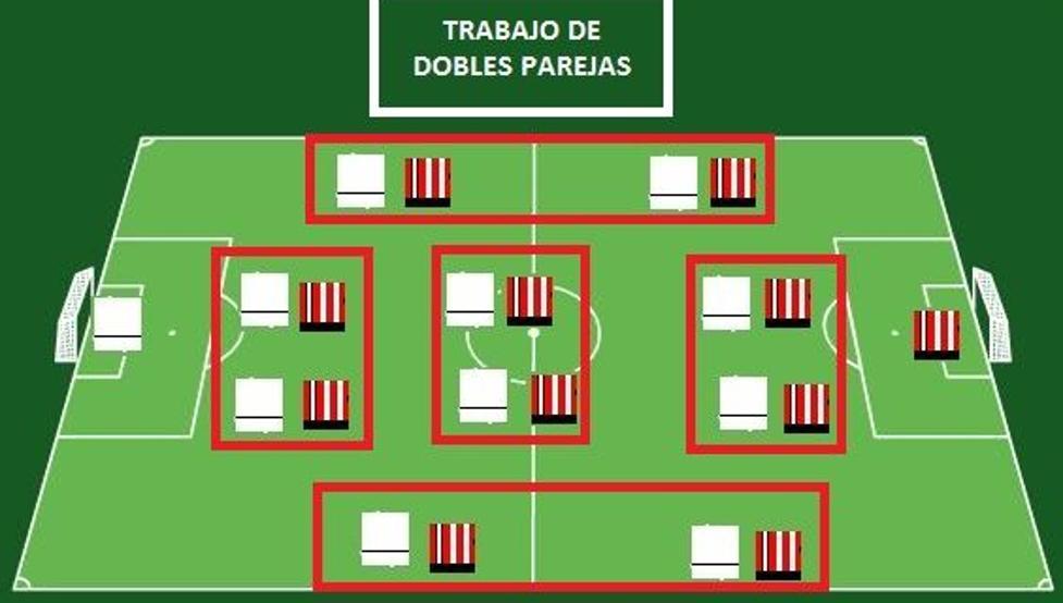 El Valencia presentará un sistema equilibrado con sus líneas bien trabajadas y la fortaleza del Athletic será una labor coordinada y asociativa
