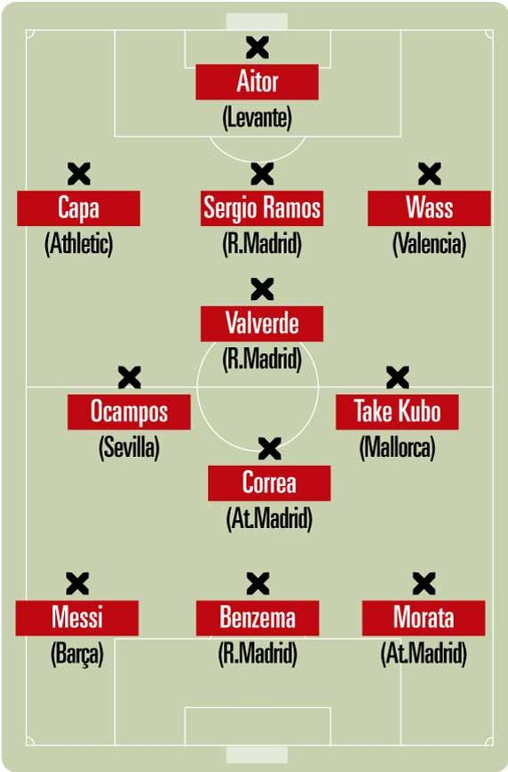 The best eleven of the day
