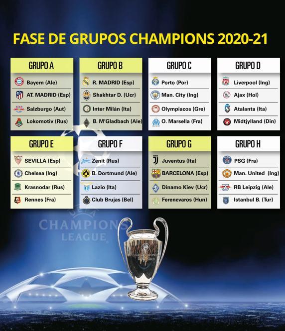 Sorteo Champions League 2021 : Sorteo de octavos de la ...
