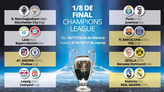 Sorteo Champions Octavos
