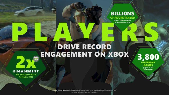 Microsoft anuncia novedades para Xbox Game Pass y Xbox Cloud en iOS y PC