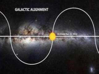 21-12-2012 Alineamiento Galáctico