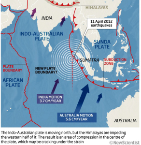 La placa tectónica Indo-Australiana se está rompiendo