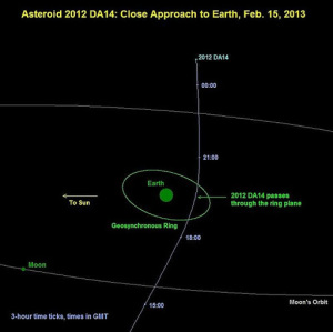 La nave espacial Deep Impact pone los ojos en el Cometa ISON 2013