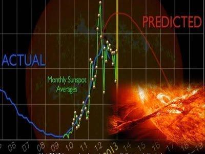 Algo inesperado está sucediendo en el Sol 2013