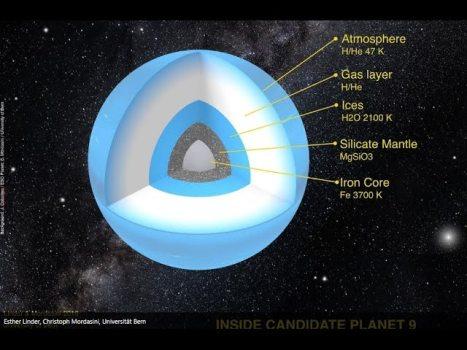 Planeta X – Nuevos e Inquietantes Datos