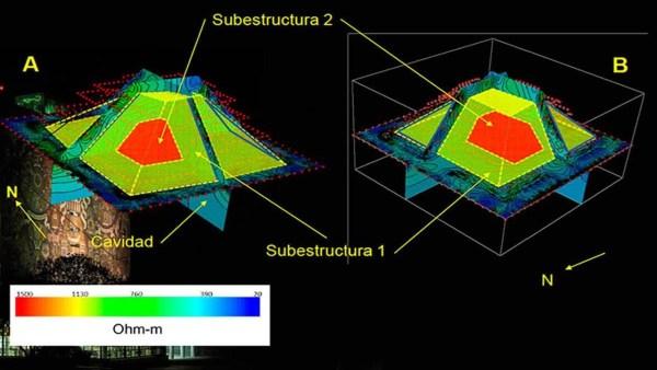 Descubren una Pirámide Oculta dentro de la Pirámide de Kukulkán
