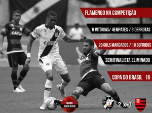 MVP Vasco x Fla semi