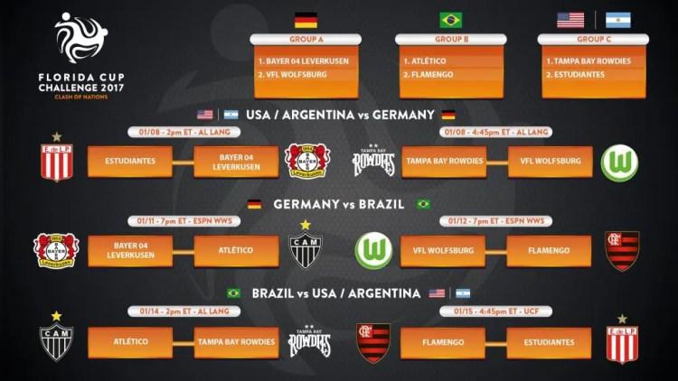 Tabela da FC Challenge 2017...