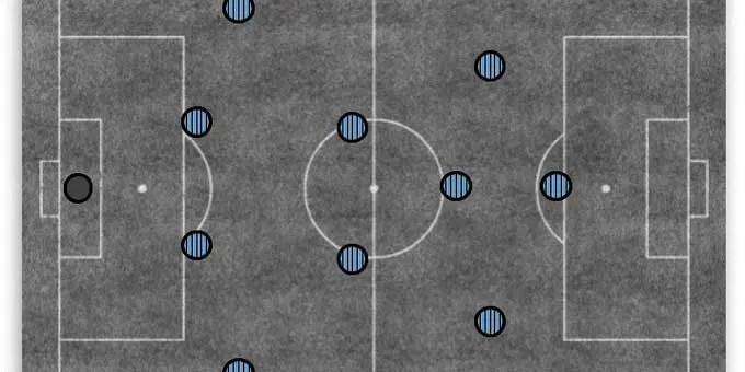 Relatório Grêmio – Parte 2