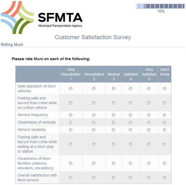 sfmta survey