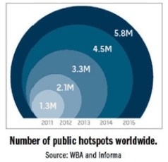 public wifi hotspots worldwide