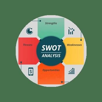 Munro Agency SWOT Analysis