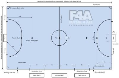 Milwaukee futsal, Futsal courts, futsal, Milwaukee