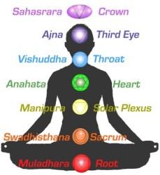 Energiefluss und positive Ladung im Körper