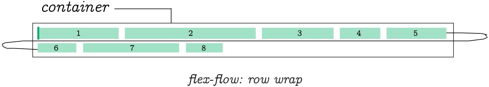 Flex Flow