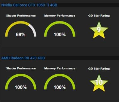 AMD Radeon RX 470 VS Nvidia GTX 1050 Ti? Mana yang Lebih