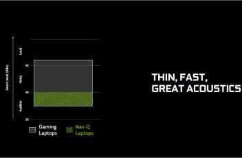 Nvidia Max-Q 4