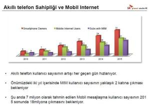 Akilli-telefon-sahipligi-ve-mobil-internet