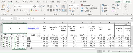 2000年版の都道府県・市区町村別統計表