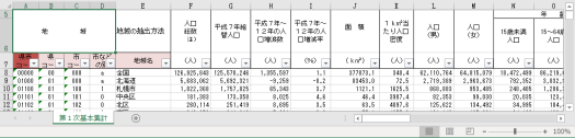 2000年版では「県市コード」「県コード」「市コード」「市などの別」「地域名」を抽出する