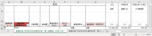 2015年版では「都道府県・市町村コード」「都道府県コード」「市などの別」「都道府県・市町村名」を抽出する
