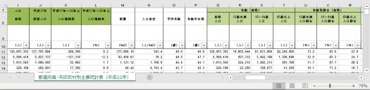 2010年版の人口総数,組替人口,人口増減数,人口増減率,年齢階級別人口,年齢階級別人口割合