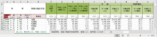 2005年版の都道府県・市区町村別統計表