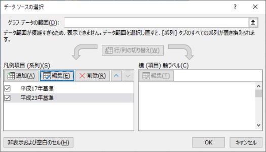 「データソースの選択」では「凡例項目(系列)」に系列を追加する