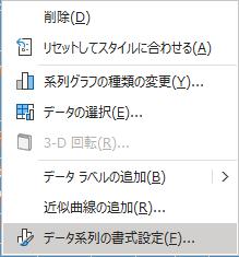 マーカーを右クリックして「データ系列の書式設定」