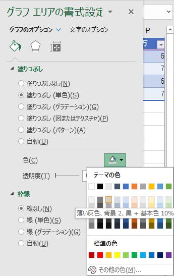 「グラフエリアの書式設定」で「塗りつぶし」を「塗りつぶし(単色)」の「薄い灰色,背景2,黒+基本色10%」にする