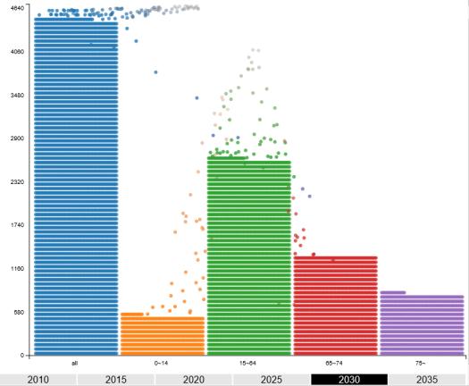 倉敷市推定人口chart