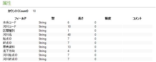 国土数値情報の河川データのうち北海道の属性テーブルの属性
