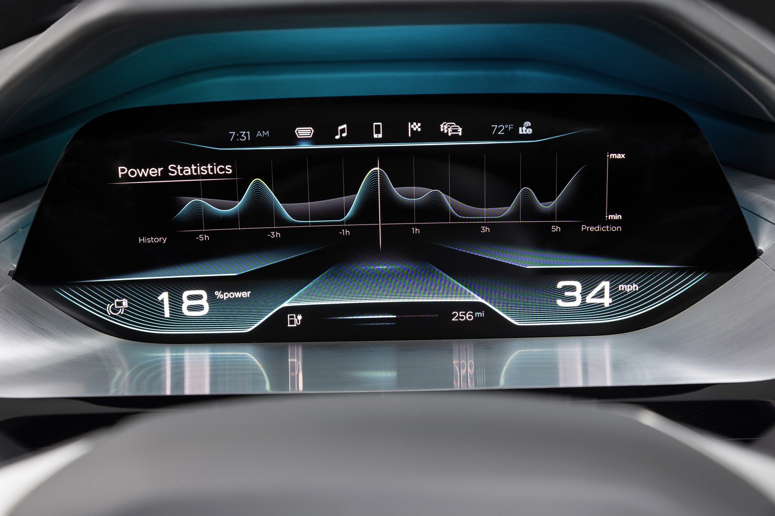 Virtual Dashboard Interior Concept By Audi 3 Muscle Cars