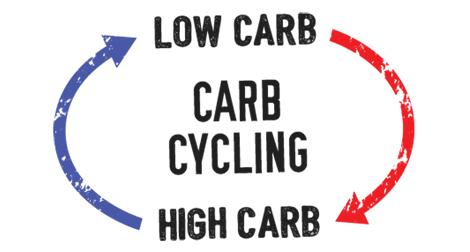 Carb-cycling-diet-plan