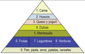 No hace falta decir nada sobre esta basura de pirámide